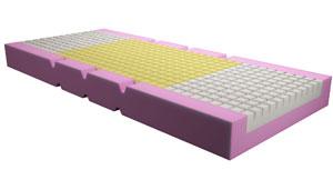 materasso staico reattivo antidecubito per ospedali case di cura rsa synstat 3d